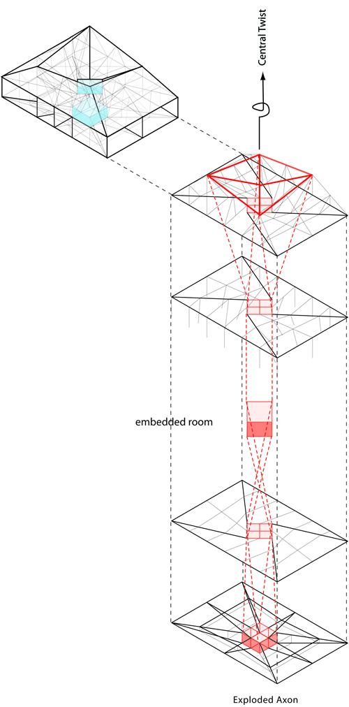 hidden axon